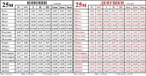 ЕВСК с 1.01.18